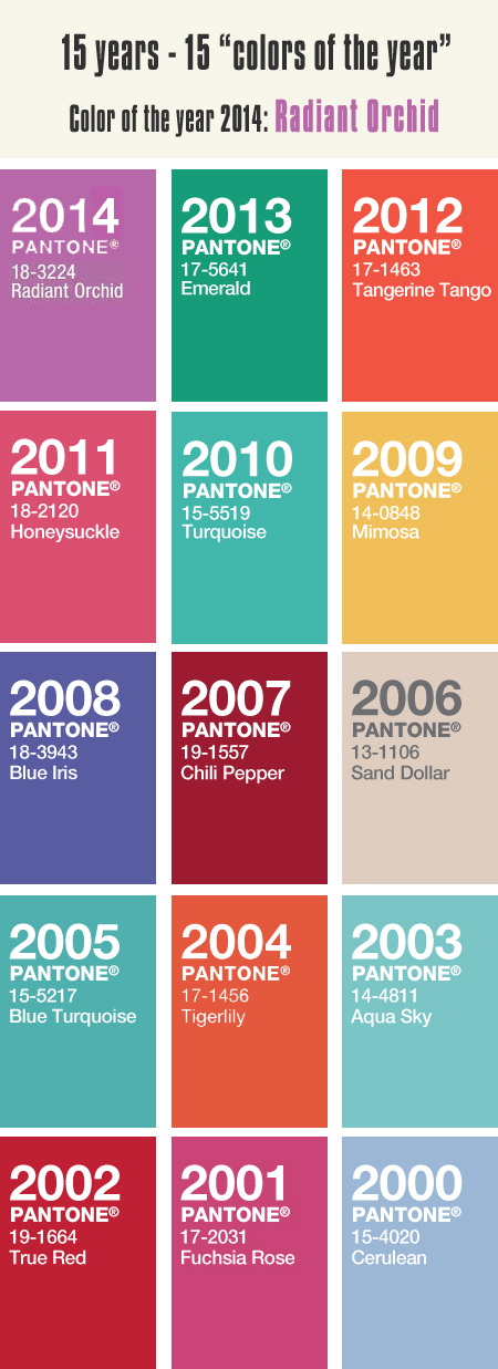 color of the year 2000 to 2014
