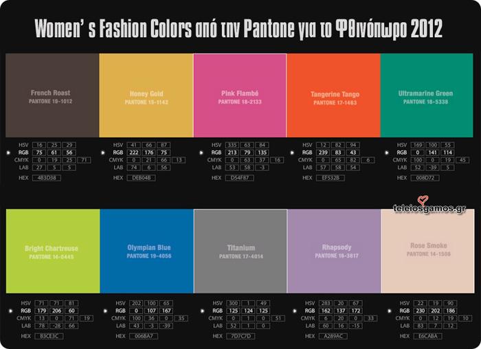 φθινοπωρινά χρώματα από την Pantone για τη γυναικεία μόδα